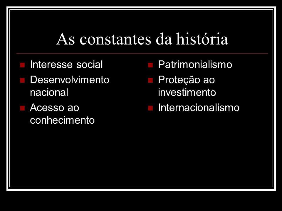 As constantes da história Interesse social Desenvolvimento nacional Acesso ao conhecimento Patrimonialismo Proteção ao investimento Internacionalismo
