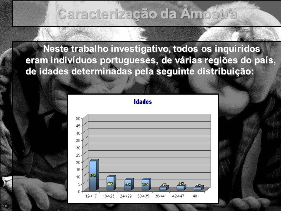 Neste trabalho investigativo, todos os inquiridos eram indivíduos portugueses, de várias regiões do país, de idades determinadas pela seguinte distrib