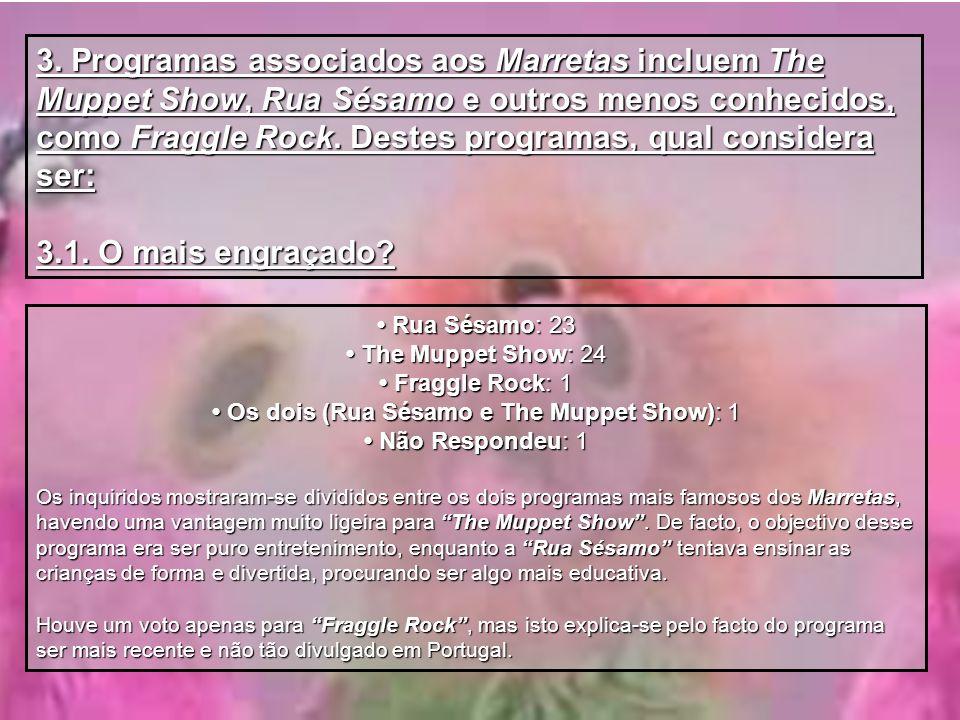 3. Programas associados aos Marretas incluem The Muppet Show, Rua Sésamo e outros menos conhecidos, como Fraggle Rock. Destes programas, qual consider