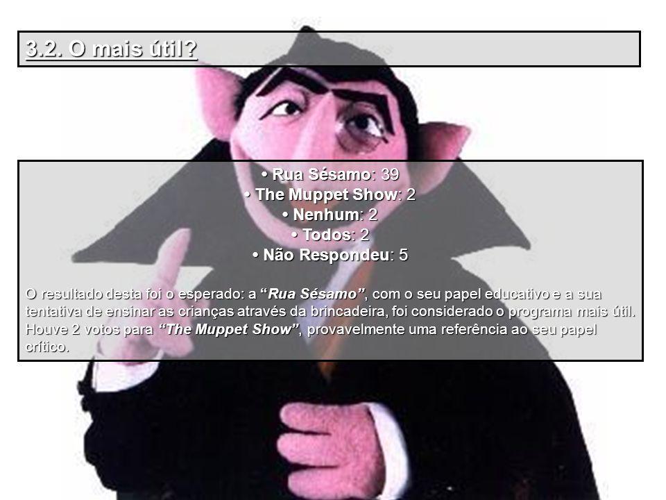 3.2. O mais útil? Rua Sésamo: 39 Rua Sésamo: 39 The Muppet Show: 2 The Muppet Show: 2 Nenhum: 2 Nenhum: 2 Todos: 2 Todos: 2 Não Respondeu: 5 Não Respo