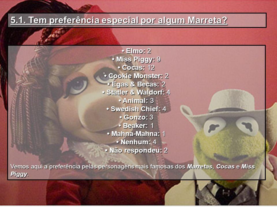 5.1. Tem preferência especial por algum Marreta? Elmo: 2 Elmo: 2 Miss Piggy: 9 Miss Piggy: 9 Cocas: 12 Cocas: 12 Cookie Monster: 2 Cookie Monster: 2 E