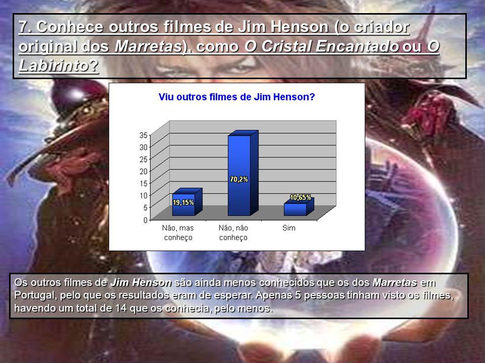 7. Conhece outros filmes de Jim Henson (o criador original dos Marretas), como O Cristal Encantado ou O Labirinto? Os outros filmes de Jim Henson são