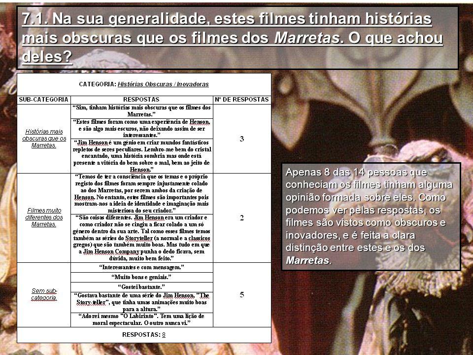 7.1. Na sua generalidade, estes filmes tinham histórias mais obscuras que os filmes dos Marretas. O que achou deles? Apenas 8 das 14 pessoas que conhe