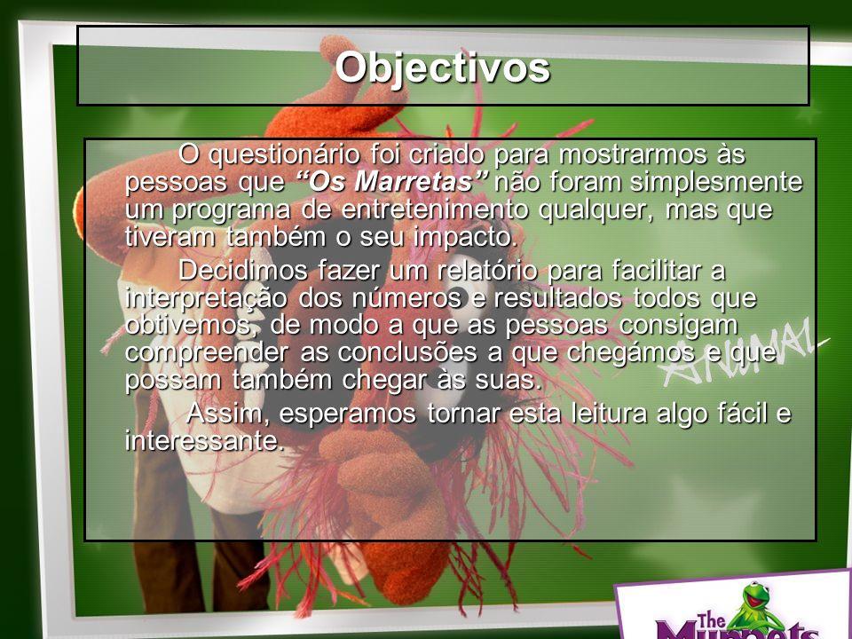 Objectivos O questionário foi criado para mostrarmos às pessoas que Os Marretas não foram simplesmente um programa de entretenimento qualquer, mas que