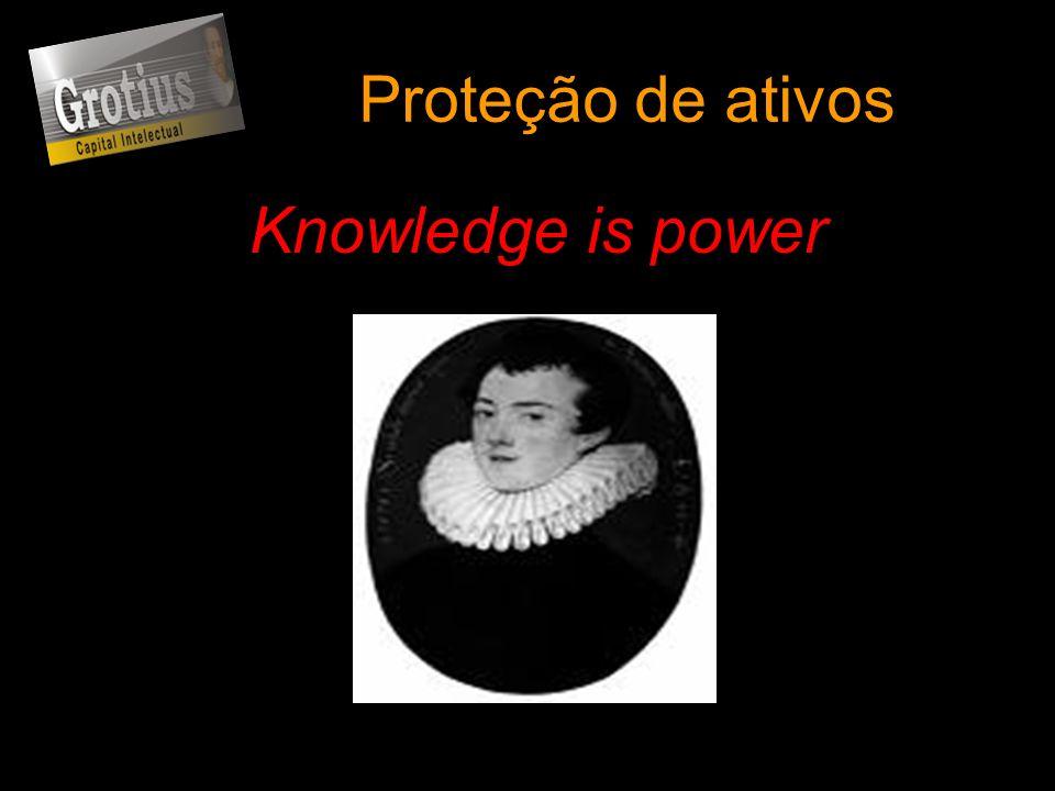 Proteção de ativos Knowledge is power