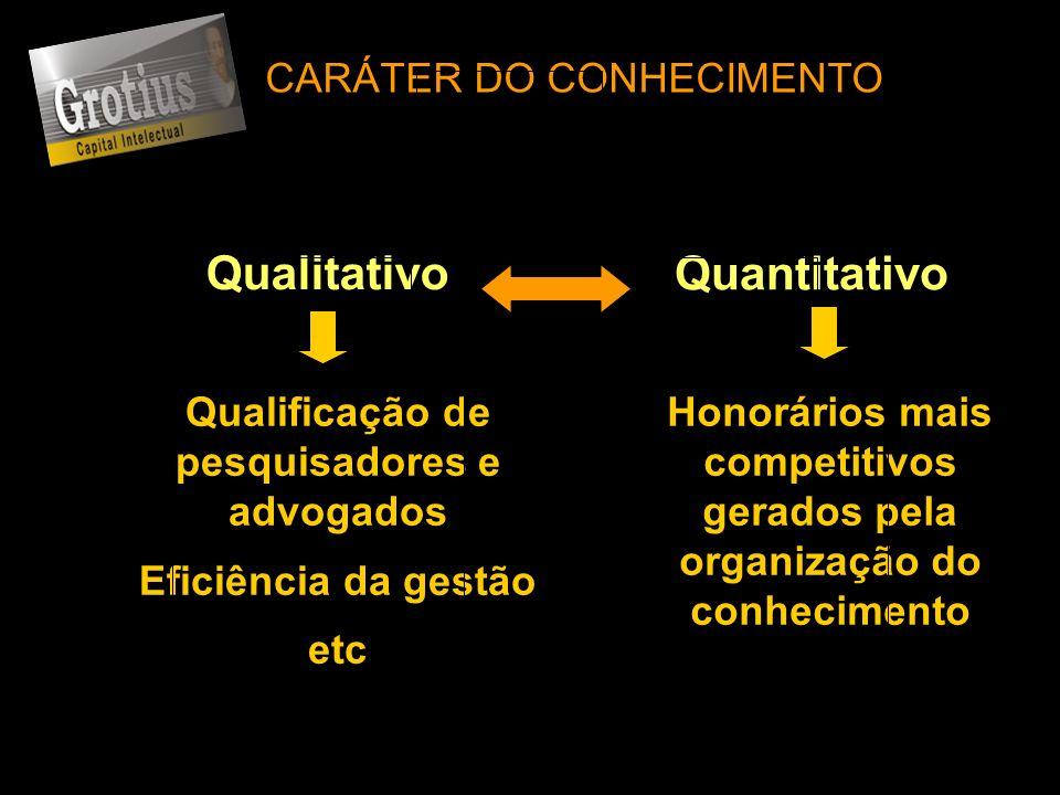 CARÁTER DO CONHECIMENTO Qualitativo Quantitativo Qualificação de pesquisadores e advogados Eficiência da gestão etc Honorários mais competitivos gerad