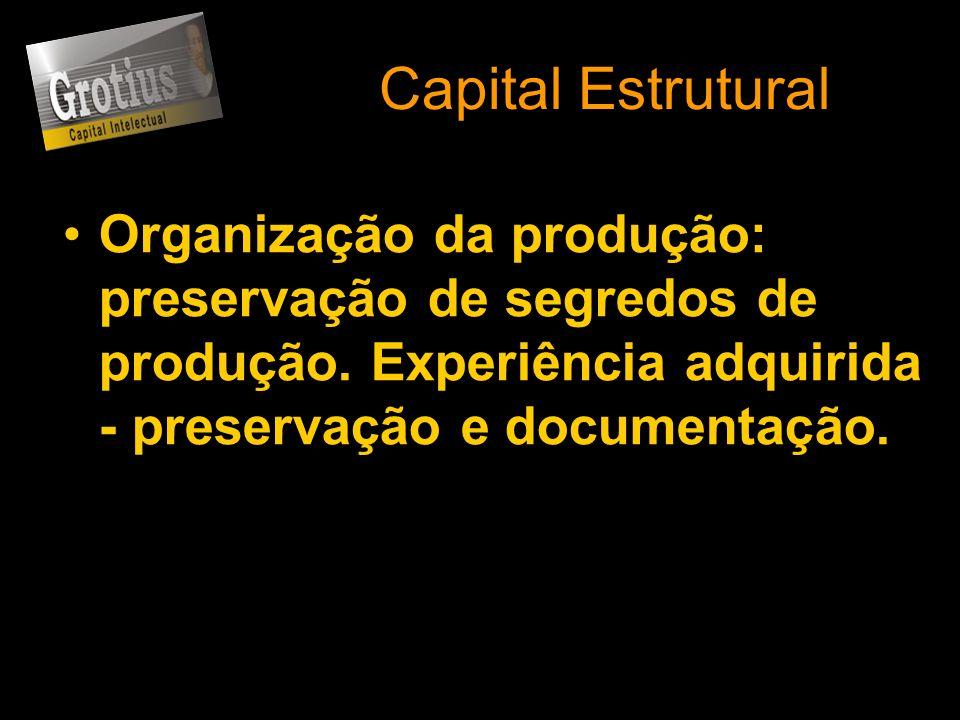 Capital Estrutural Organização da produção: preservação de segredos de produção. Experiência adquirida - preservação e documentação.
