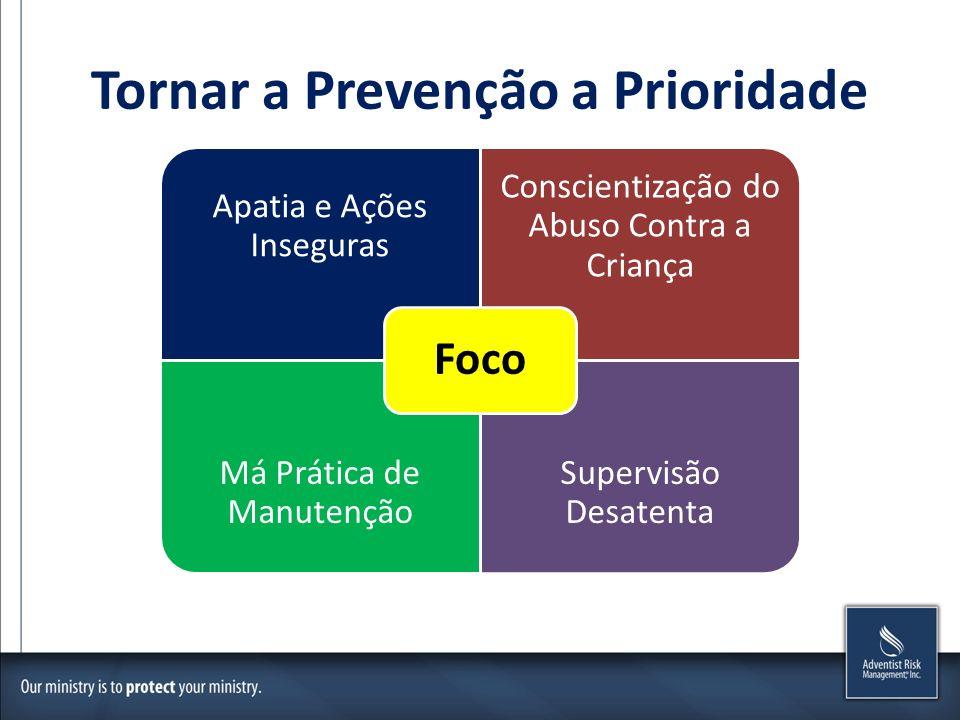 Apatia e Ações Inseguras Conscientização do Abuso Contra a Criança Má Prática de Manutenção Supervisão Desatenta Foco Tornar a Prevenção a Prioridade