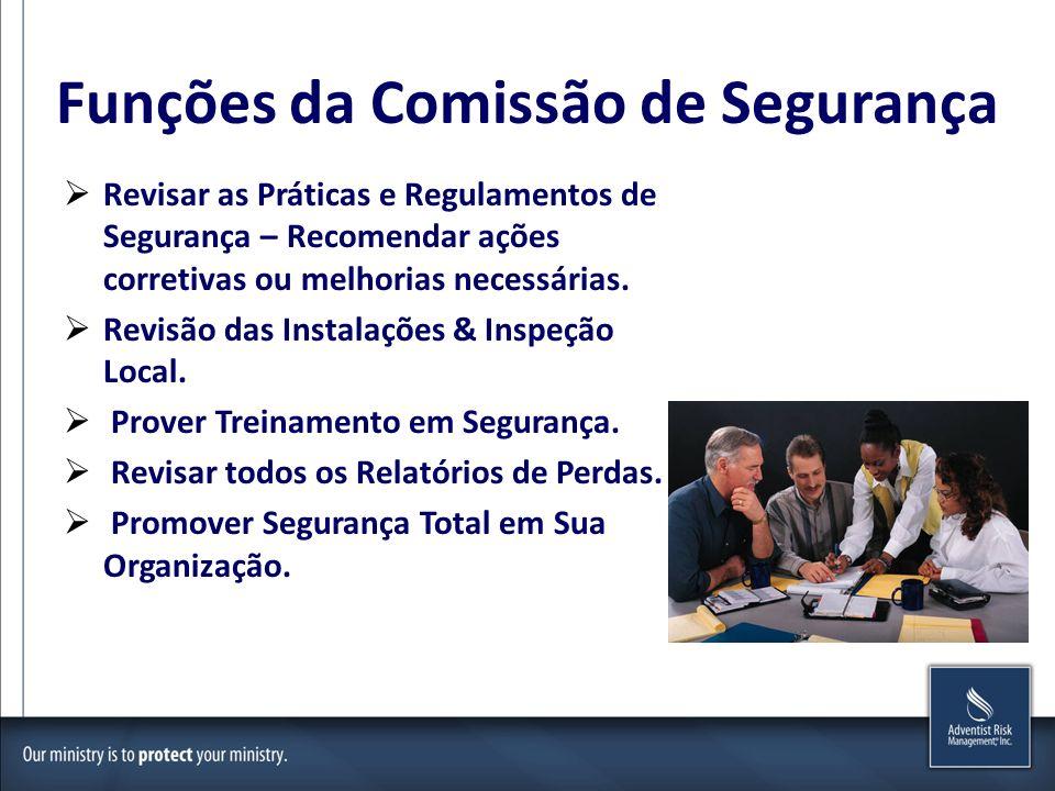 Funções da Comissão de Segurança Revisar as Práticas e Regulamentos de Segurança – Recomendar ações corretivas ou melhorias necessárias.