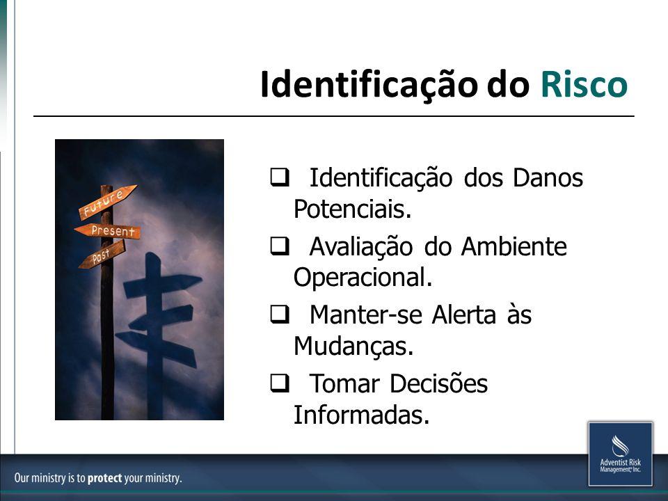 Identificação do Risco Identificação dos Danos Potenciais.
