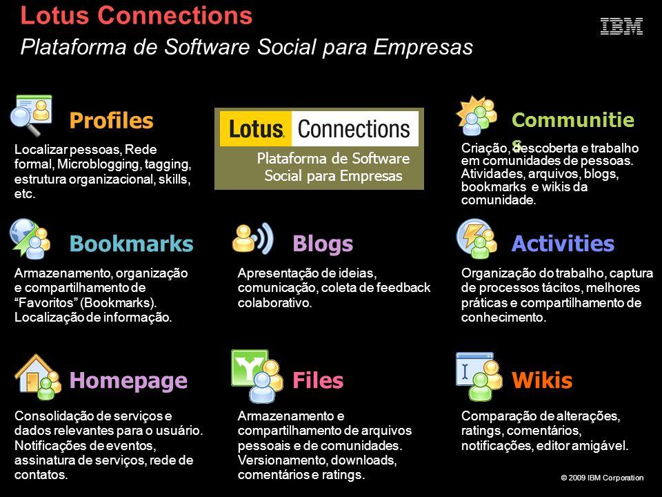 © 2009 IBM Corporation Lotus Connections Plataforma de Software Social para Empresas Communitie s Criação, descoberta e trabalho em comunidades de pessoas.