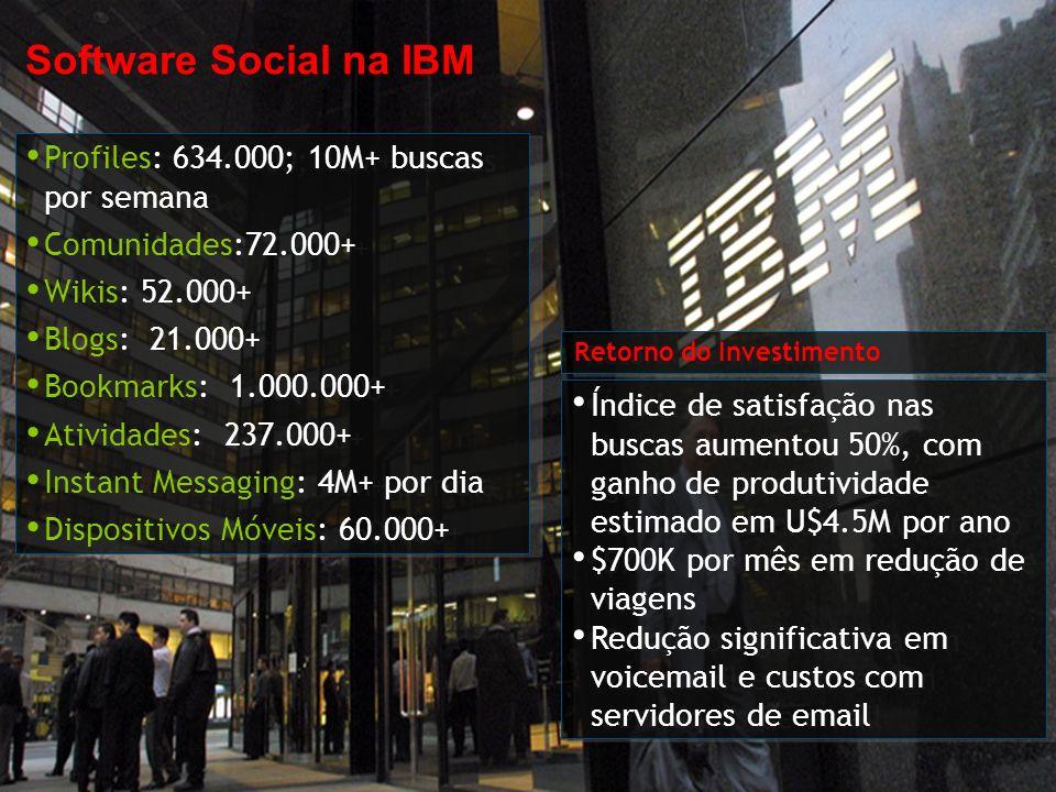 12©2011 IBM Corporation Profiles: 634.000; 10M+ buscas por semana Comunidades:72.000+ Wikis: 52.000+ Blogs: 21.000+ Bookmarks: 1.000.000+ Atividades: