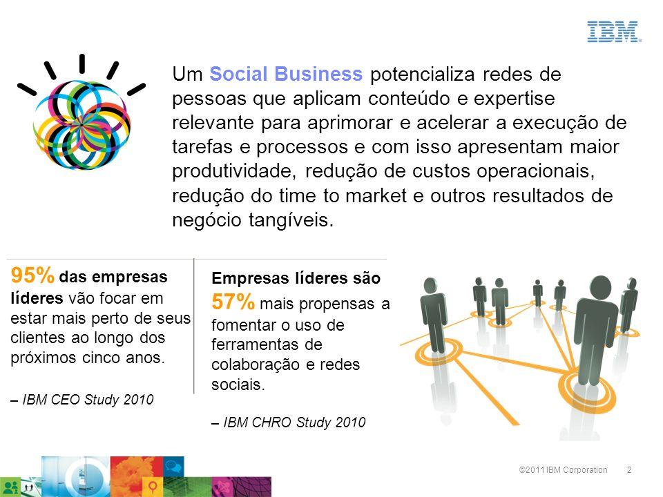 2©2011 IBM Corporation Um Social Business potencializa redes de pessoas que aplicam conteúdo e expertise relevante para aprimorar e acelerar a execuçã