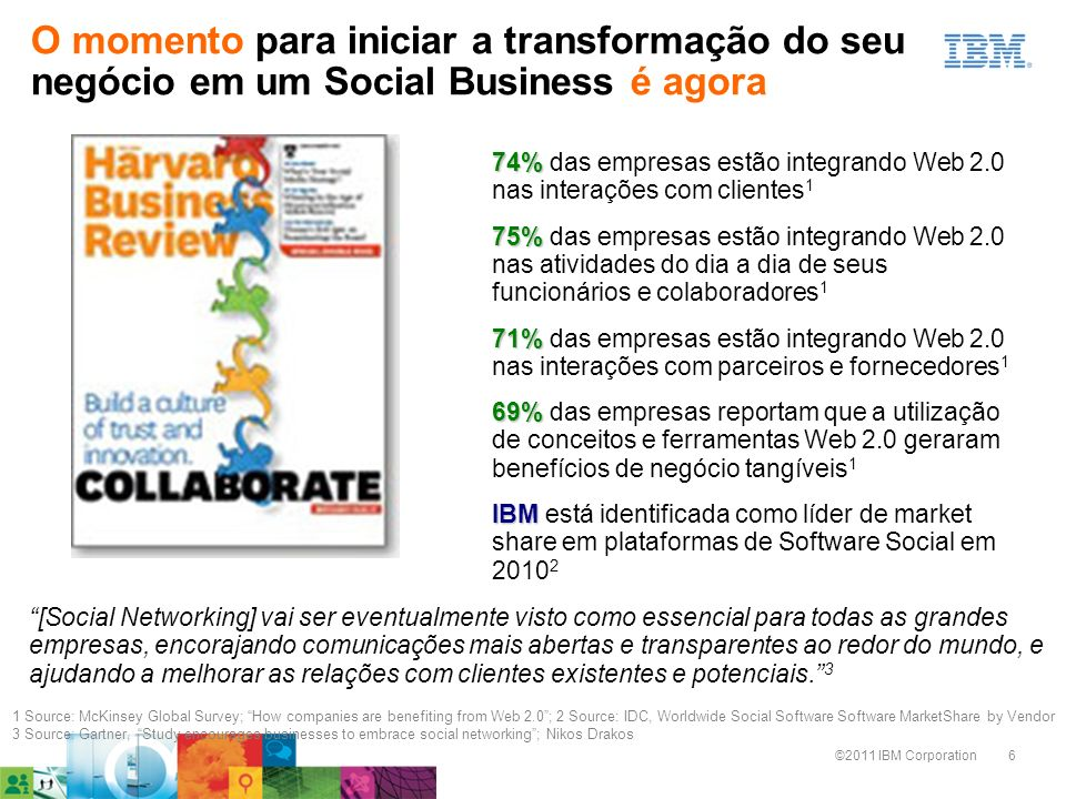 6©2011 IBM Corporation 1 Source: McKinsey Global Survey; How companies are benefiting from Web 2.0; 2 Source: IDC, Worldwide Social Software Software MarketShare by Vendor 3 Source: Gartner, Study encourages businesses to embrace social networking; Nikos Drakos [Social Networking] vai ser eventualmente visto como essencial para todas as grandes empresas, encorajando comunicações mais abertas e transparentes ao redor do mundo, e ajudando a melhorar as relações com clientes existentes e potenciais.