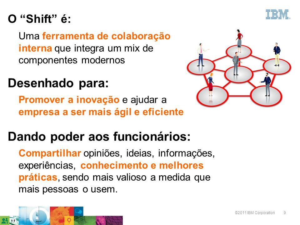 9 O Shift é: Uma ferramenta de colaboração interna que integra um mix de componentes modernos Desenhado para: Promover a inovação e ajudar a empresa a