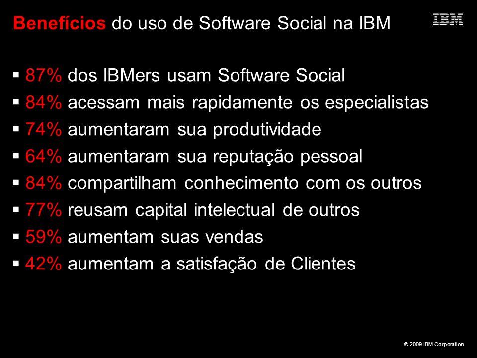 © 2009 IBM Corporation Benefícios do uso de Software Social na IBM 87% dos IBMers usam Software Social 84% acessam mais rapidamente os especialistas 74% aumentaram sua produtividade 64% aumentaram sua reputação pessoal 84% compartilham conhecimento com os outros 77% reusam capital intelectual de outros 59% aumentam suas vendas 42% aumentam a satisfação de Clientes