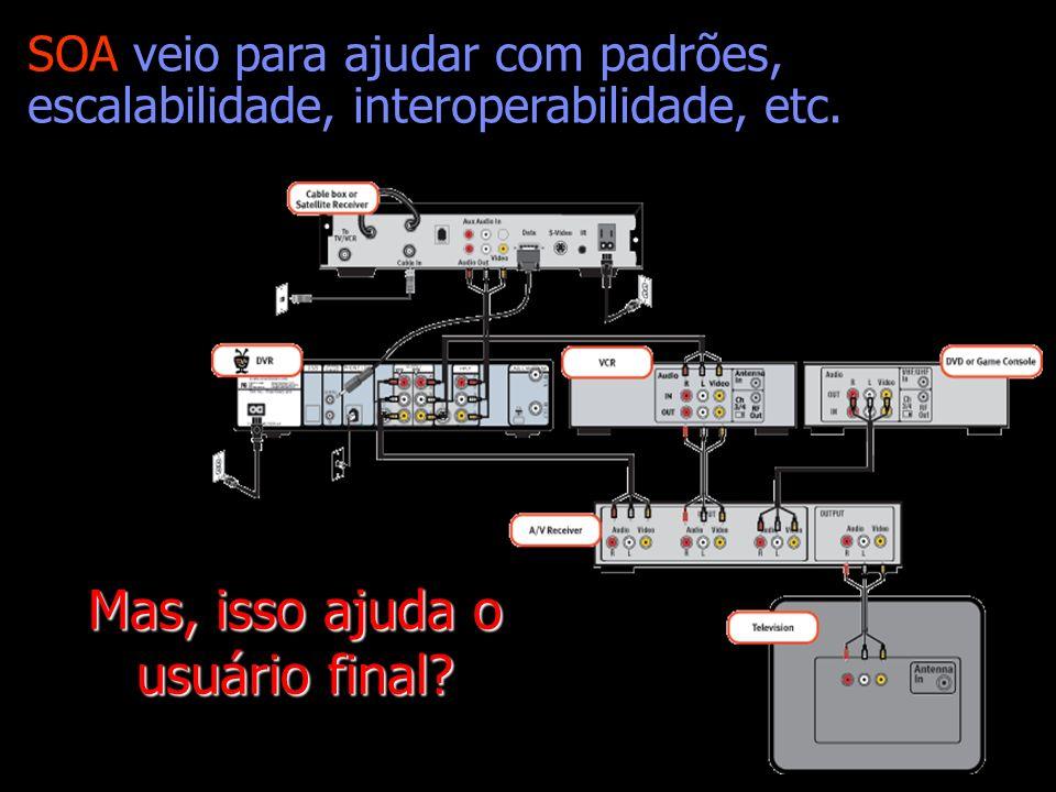 SOA veio para ajudar com padrões, escalabilidade, interoperabilidade, etc.