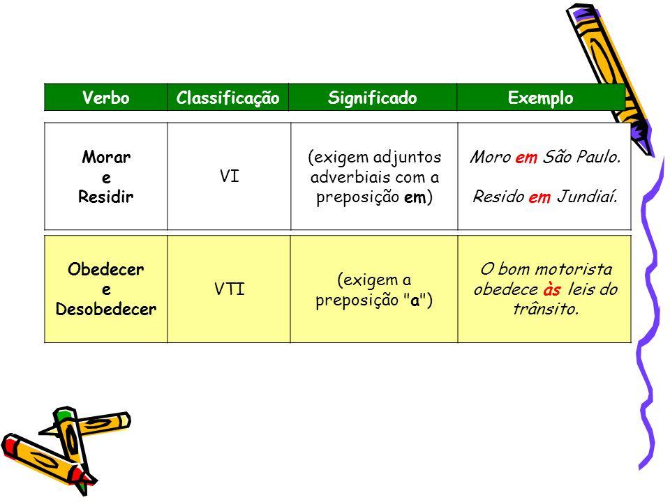 VerboClassificaçãoSignificadoExemplo Morar e Residir VI (exigem adjuntos adverbiais com a preposição em) Moro em São Paulo. Resido em Jundiaí. Obedece