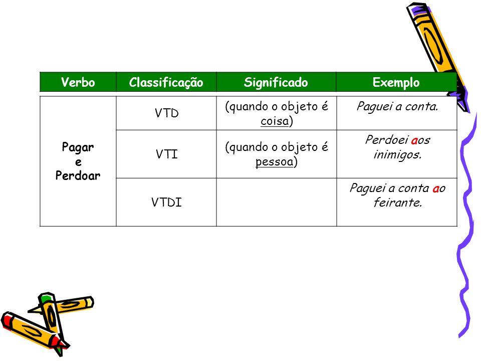 VerboClassificaçãoSignificadoExemplo Pagar e Perdoar VTD (quando o objeto é coisa) Paguei a conta. VTI (quando o objeto é pessoa) Perdoei aos inimigos