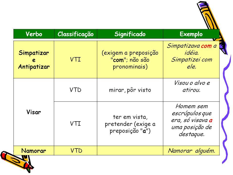 VerboClassificaçãoSignificadoExemplo Simpatizar e Antipatizar VTI (exigem a preposição