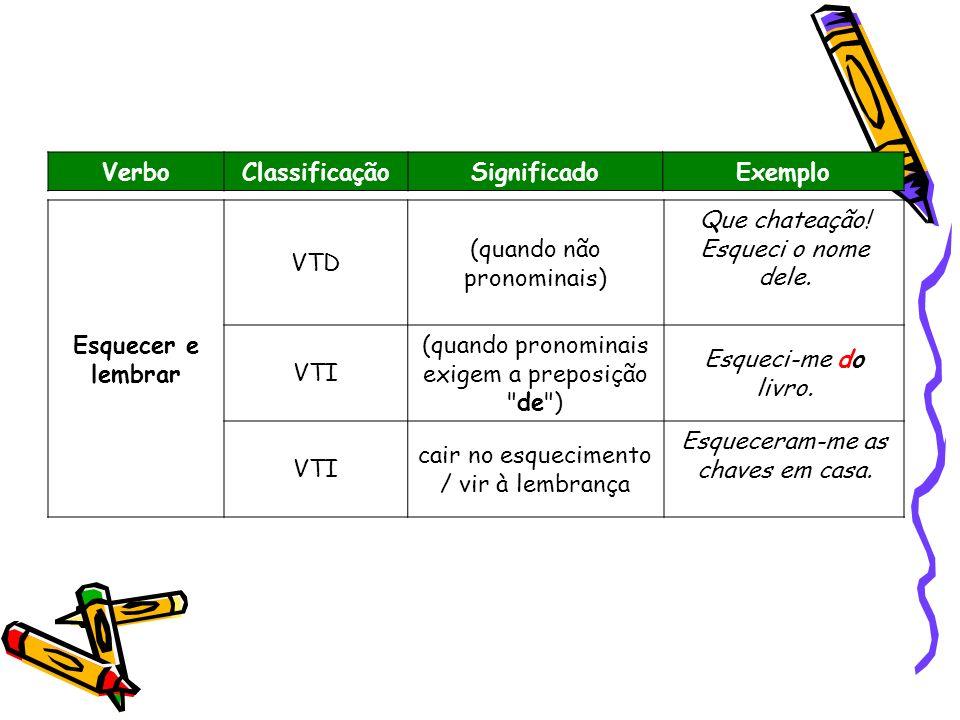 VerboClassificaçãoSignificadoExemplo Esquecer e lembrar VTD (quando não pronominais) Que chateação! Esqueci o nome dele. VTI (quando pronominais exige