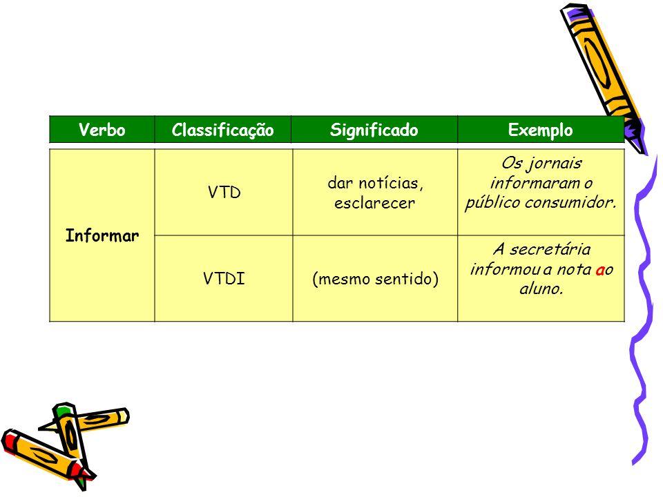 VerboClassificaçãoSignificadoExemplo Informar VTD dar notícias, esclarecer Os jornais informaram o público consumidor. VTDI(mesmo sentido) A secretári
