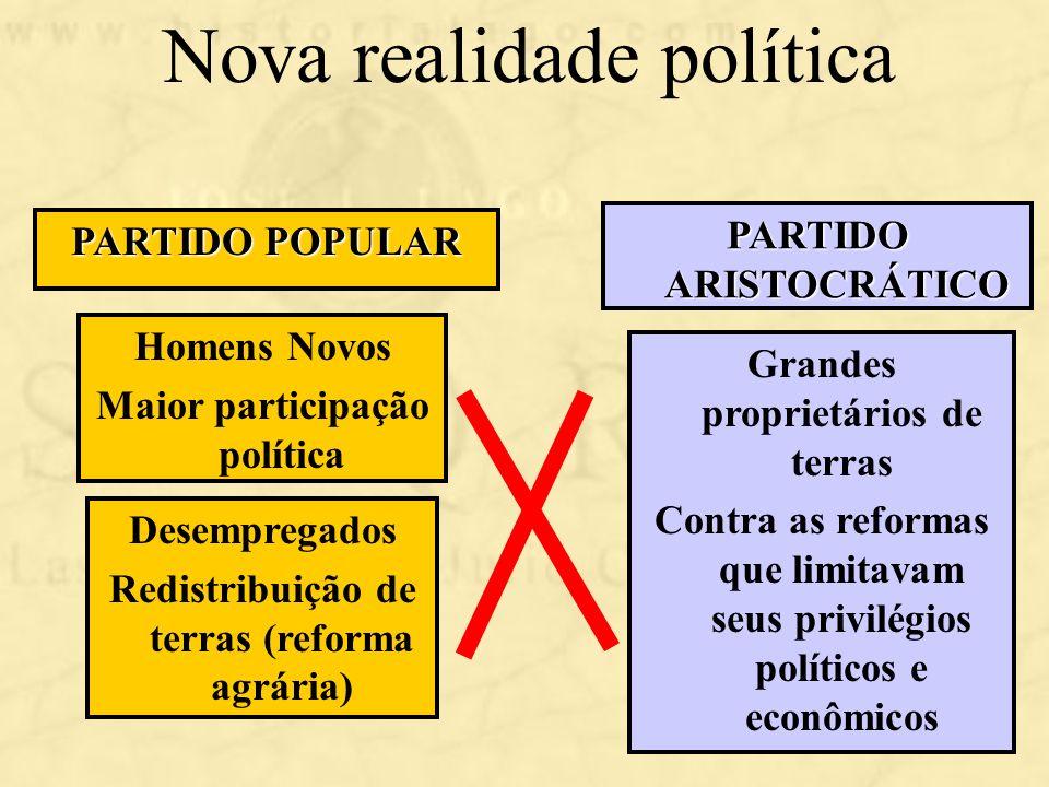 Nova realidade política PARTIDO POPULAR Homens Novos Maior participação política Desempregados Redistribuição de terras (reforma agrária) PARTIDO ARIS