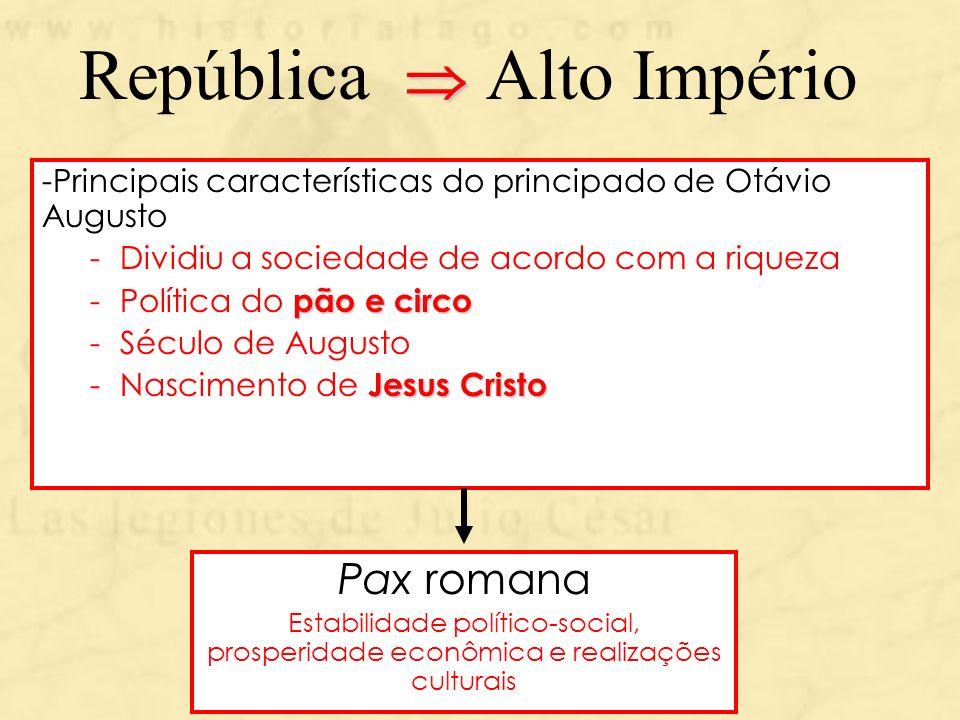 República Alto Império -Principais características do principado de Otávio Augusto -Dividiu a sociedade de acordo com a riqueza pão e circo -Política