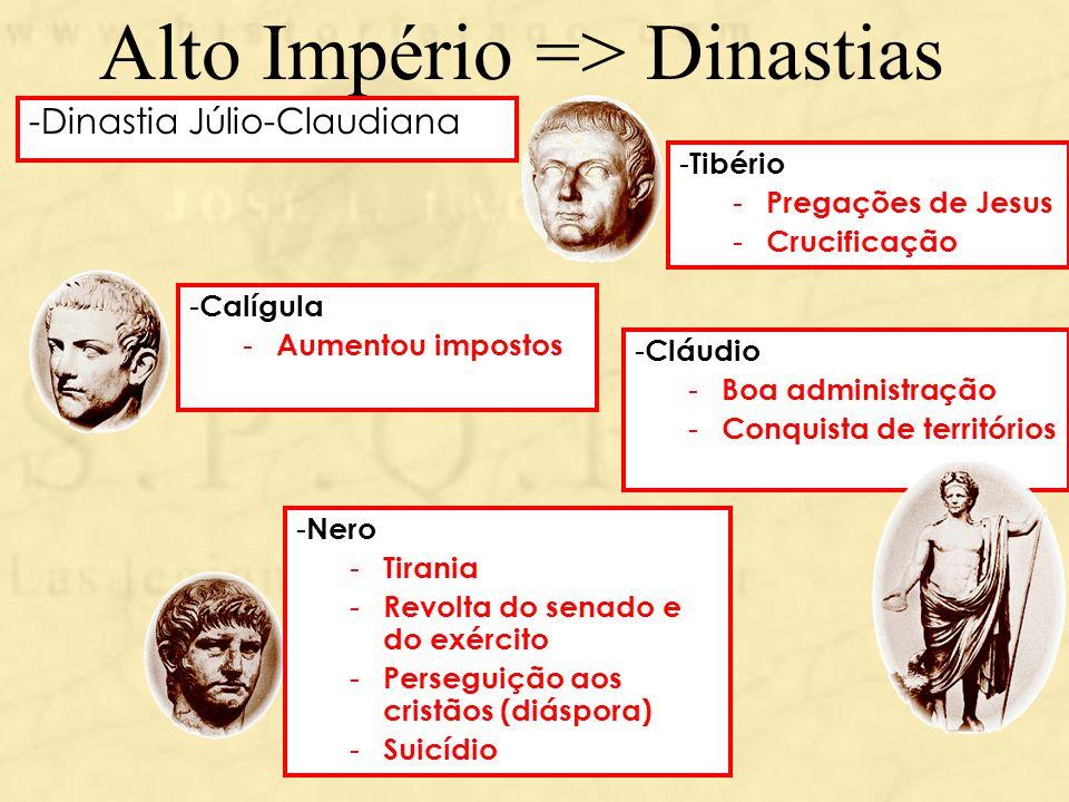 Alto Império => Dinastias -Dinastia Júlio-Claudiana - Tibério - Pregações de Jesus - Crucificação - Calígula - Aumentou impostos - Cláudio - Boa admin