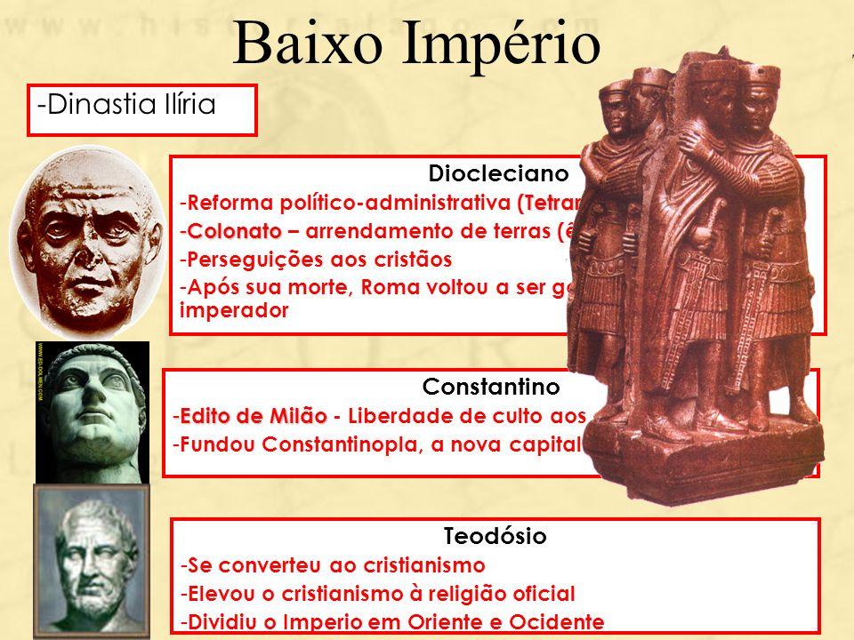 Baixo Império -Dinastia Ilíria Diocleciano Tetrarquia - Reforma político-administrativa (Tetrarquia) - Colonato - Colonato – arrendamento de terras (ê