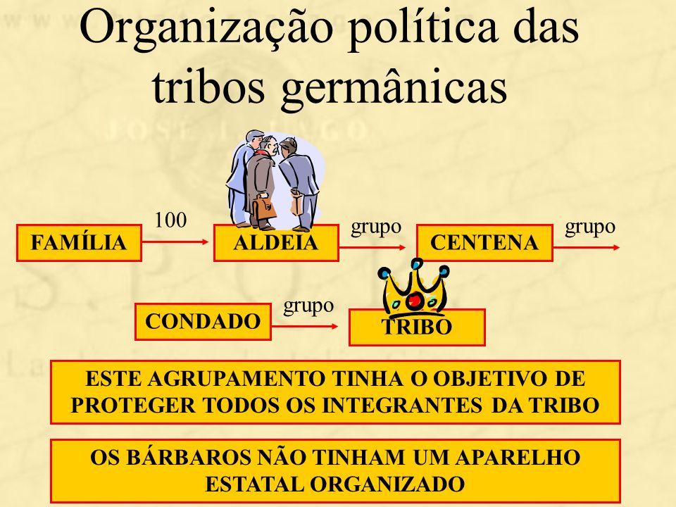 Organização política das tribos germânicas FAMÍLIA 100 CENTENA grupo CONDADO ESTE AGRUPAMENTO TINHA O OBJETIVO DE PROTEGER TODOS OS INTEGRANTES DA TRI