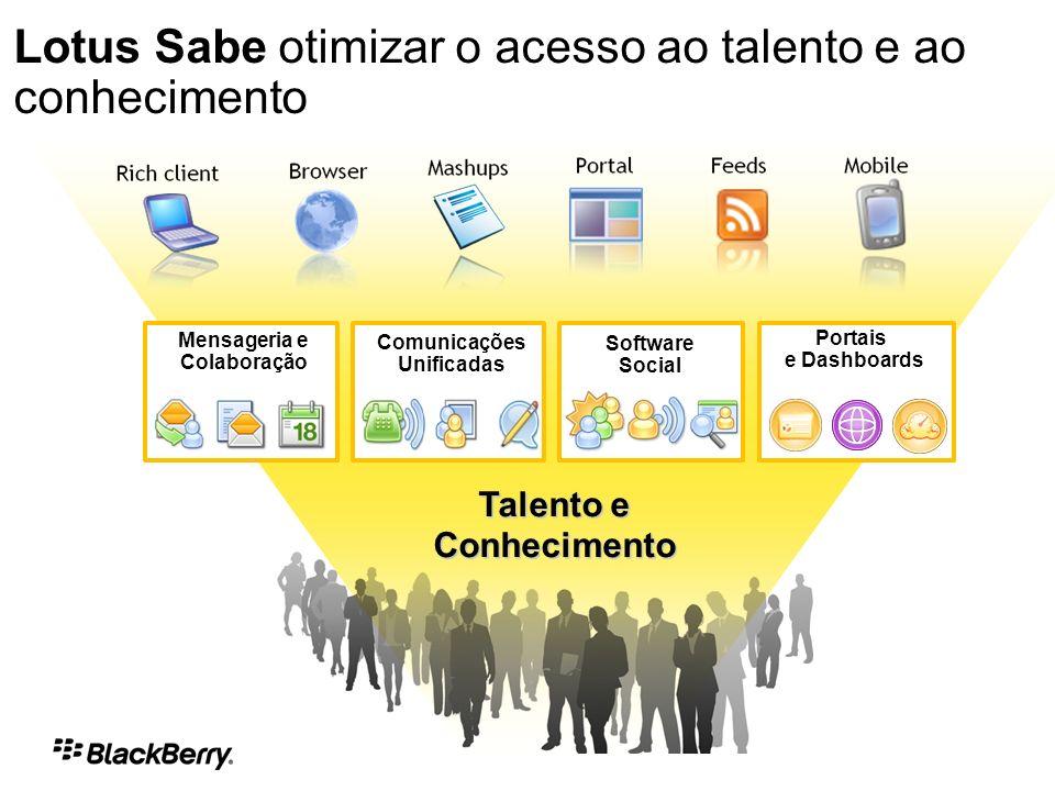 Lotus Sabe otimizar o acesso ao talento e ao conhecimento Comunicações Unificadas Portais e Dashboards Mensageria e Colaboração Software Social Talento e Conhecimento