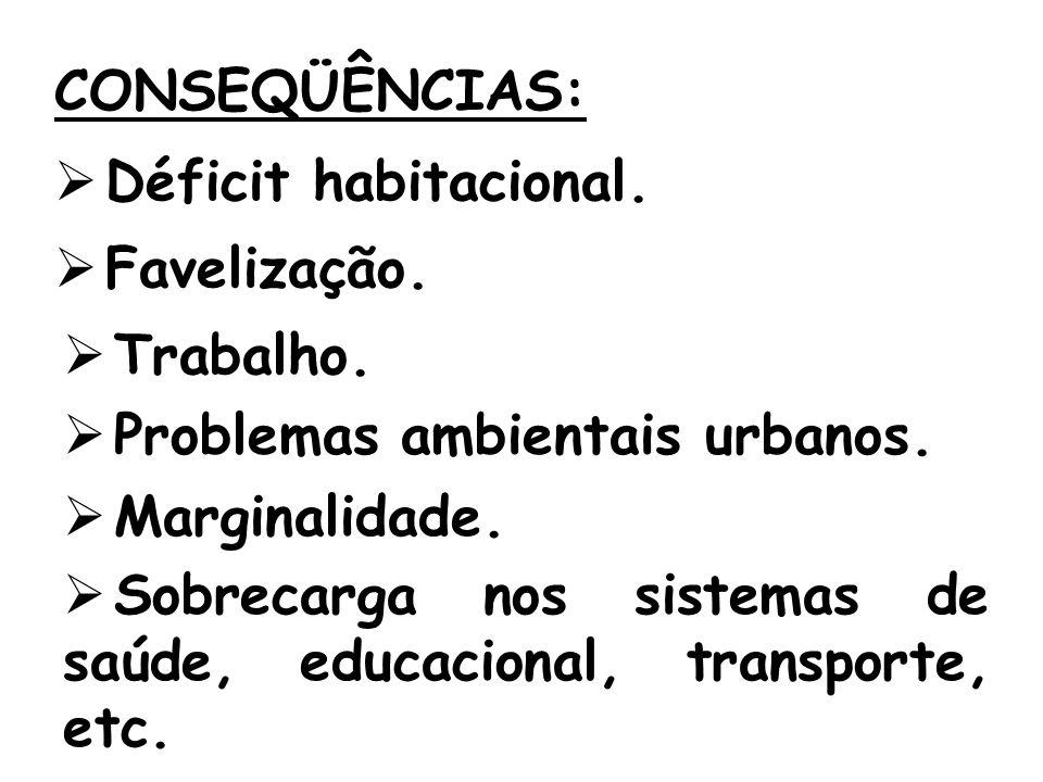 CONSEQÜÊNCIAS: Déficit habitacional. Favelização. Trabalho. Problemas ambientais urbanos. Marginalidade. Sobrecarga nos sistemas de saúde, educacional