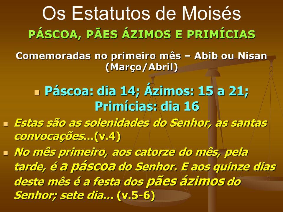 Os Estatutos de Moisés PÁSCOA, PÃES ÁZIMOS E PRIMÍCIAS Comemoradas no primeiro mês – Abib ou Nisan (Março/Abril) Páscoa: dia 14; Ázimos: 15 a 21; Prim