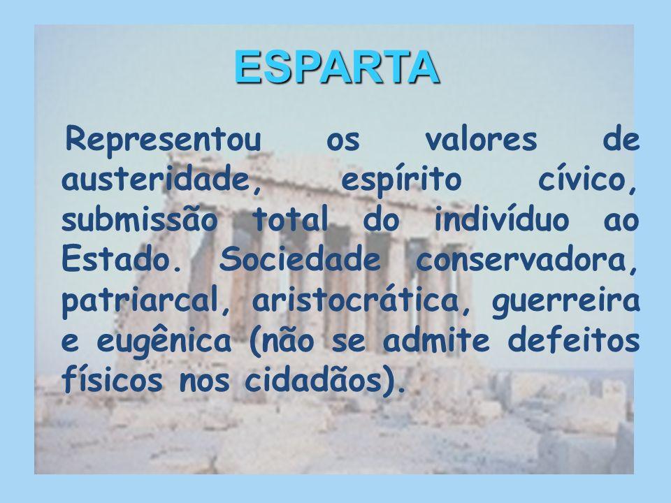 Atenas e Esparta Jônios Comércio Cidadão completo Ensino particular Jovens iam para o Ginásio Retórica Mulheres ficavam no lar Dórios Agricultura Vida