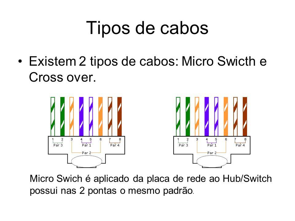 Tipos de cabos Existem 2 tipos de cabos: Micro Swicth e Cross over. Micro Swich é aplicado da placa de rede ao Hub/Switch possui nas 2 pontas o mesmo