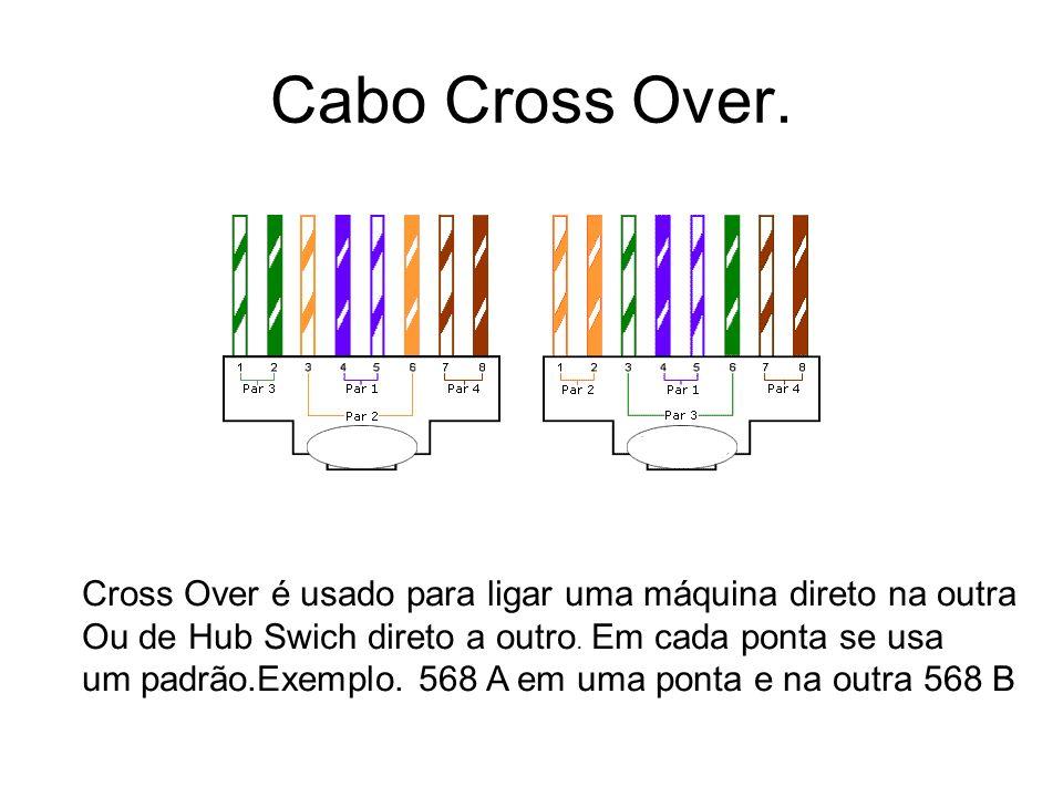 Cabo Cross Over. Cross Over é usado para ligar uma máquina direto na outra Ou de Hub Swich direto a outro. Em cada ponta se usa um padrão.Exemplo. 568