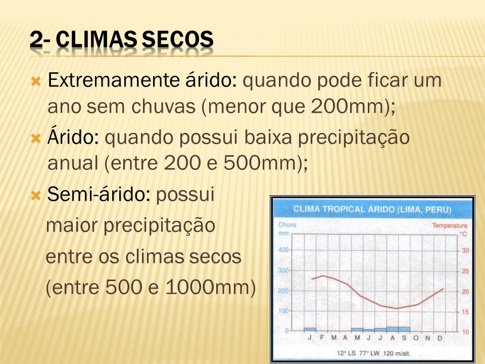 Extremamente árido: quando pode ficar um ano sem chuvas (menor que 200mm); Árido: quando possui baixa precipitação anual (entre 200 e 500mm); Semi-ári