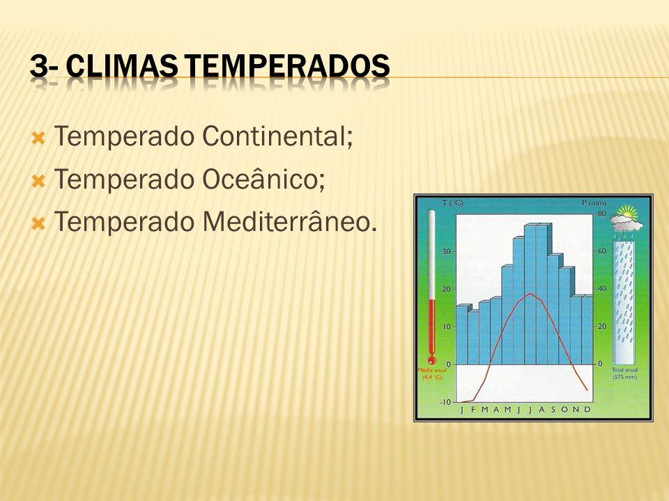 Temperado Continental; Temperado Oceânico; Temperado Mediterrâneo.