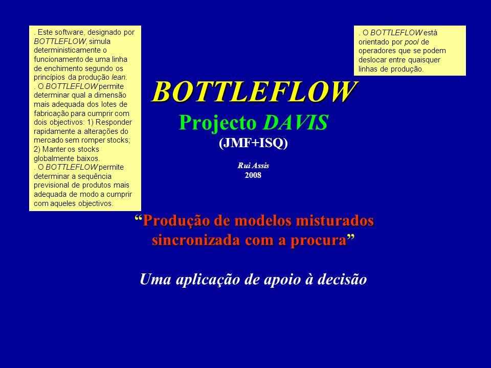 BOTTLEFLOW Produção de modelos misturados sincronizada com a procura BOTTLEFLOW Projecto DAVIS (JMF+ISQ) Rui Assis 2008Produção de modelos misturados
