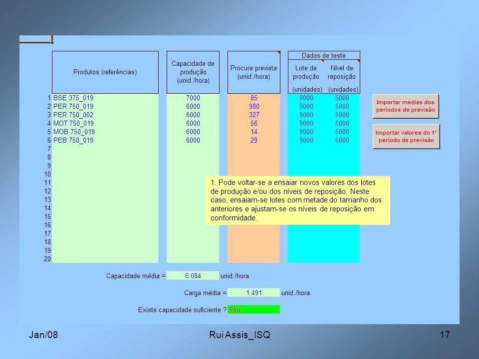 Jan/08Rui Assis_ISQ17 1. Pode voltar-se a ensaiar novos valores dos lotes de produção e/ou dos níveis de reposição. Neste caso, ensaiam-se lotes com m