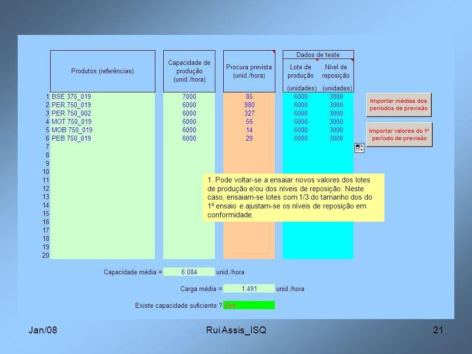 Jan/08Rui Assis_ISQ21 1. Pode voltar-se a ensaiar novos valores dos lotes de produção e/ou dos níveis de reposição. Neste caso, ensaiam-se lotes com 1