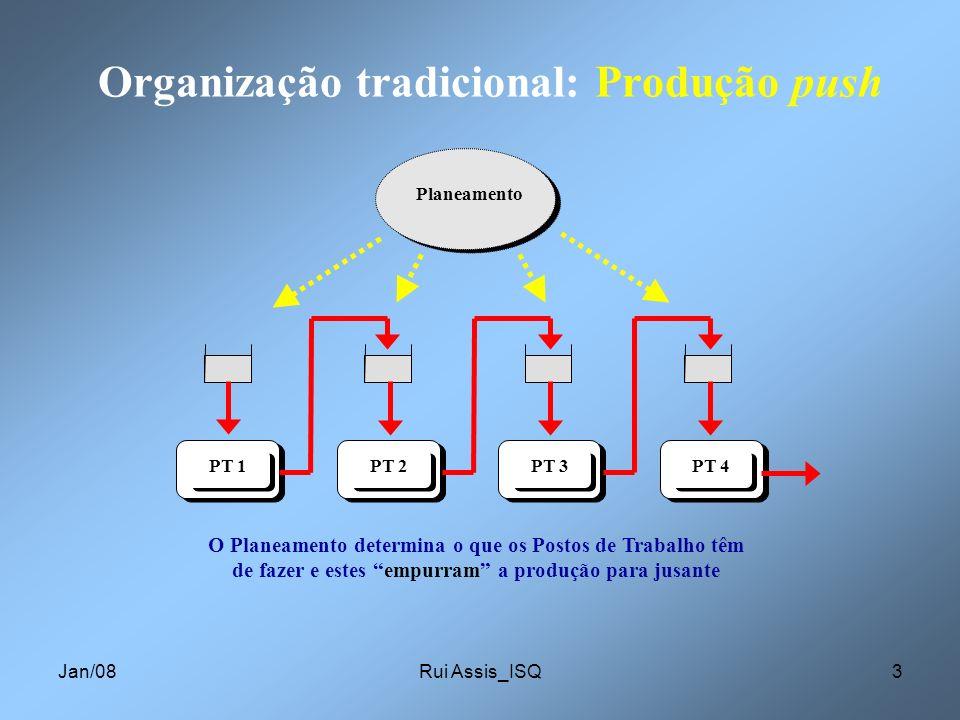Jan/08Rui Assis_ISQ4 Nova organização: Produção pull As Encomendas são transmitidas directamente ao último Posto de Trabalho que puxa a produção de montante PT 1 PT 2 PT 3 PT 4 Procura do mercado