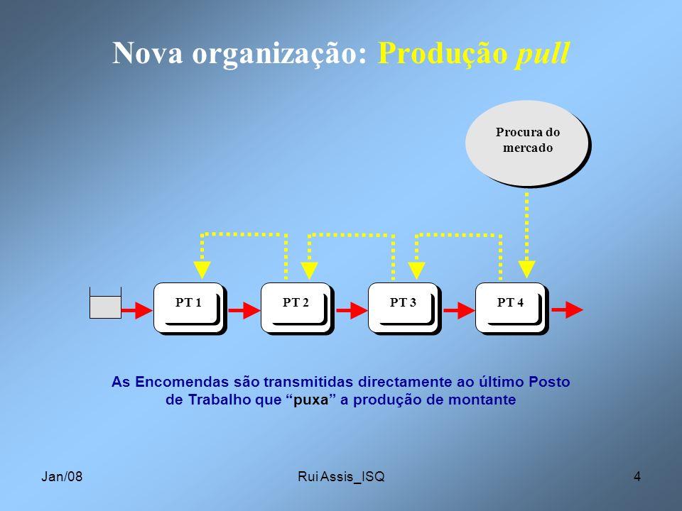 Jan/08Rui Assis_ISQ4 Nova organização: Produção pull As Encomendas são transmitidas directamente ao último Posto de Trabalho que puxa a produção de mo