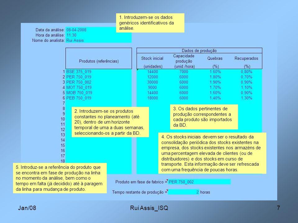 Jan/08Rui Assis_ISQ7 1. Introduzem-se os dados genéricos identificativos da análise. 2. Introduzem-se os produtos constantes no planeamento (até 20),