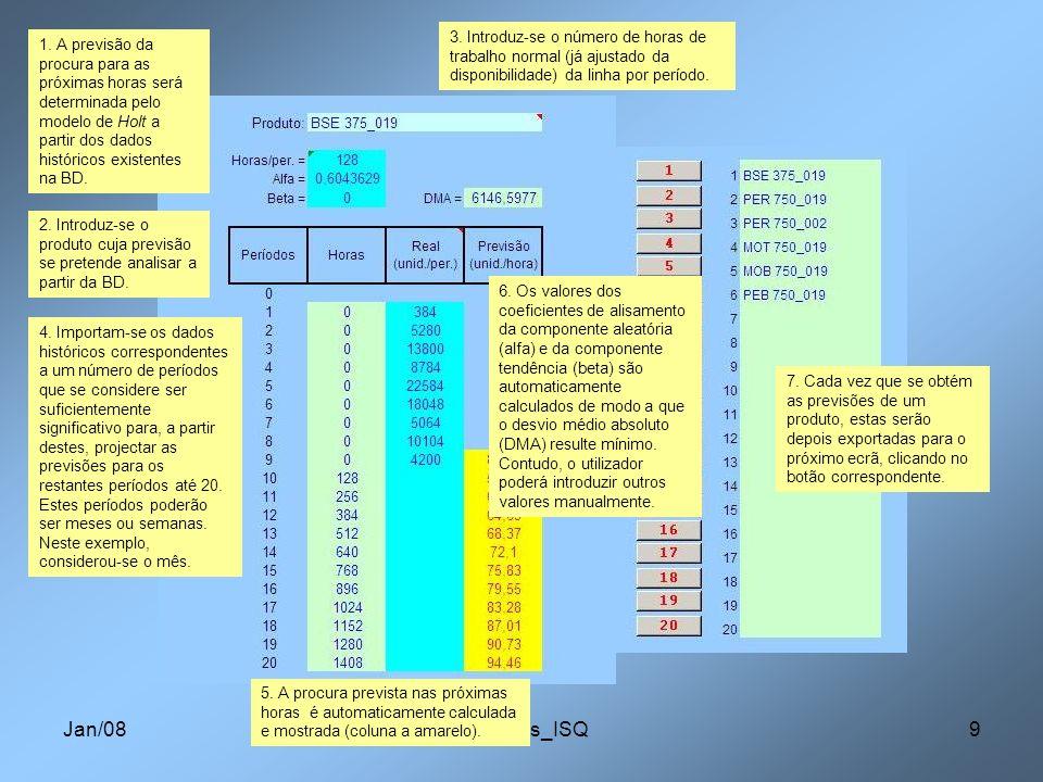 Jan/08Rui Assis_ISQ9 1. A previsão da procura para as próximas horas será determinada pelo modelo de Holt a partir dos dados históricos existentes na