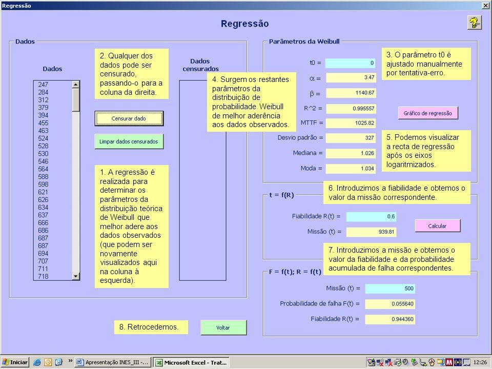 1. A regressão é realizada para determinar os parâmetros da distribuição teórica de Weibull que melhor adere aos dados observados (que podem ser novam