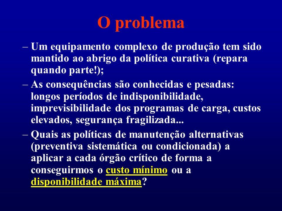 O problema –Um equipamento complexo de produção tem sido mantido ao abrigo da política curativa (repara quando parte!); –As consequências são conhecid