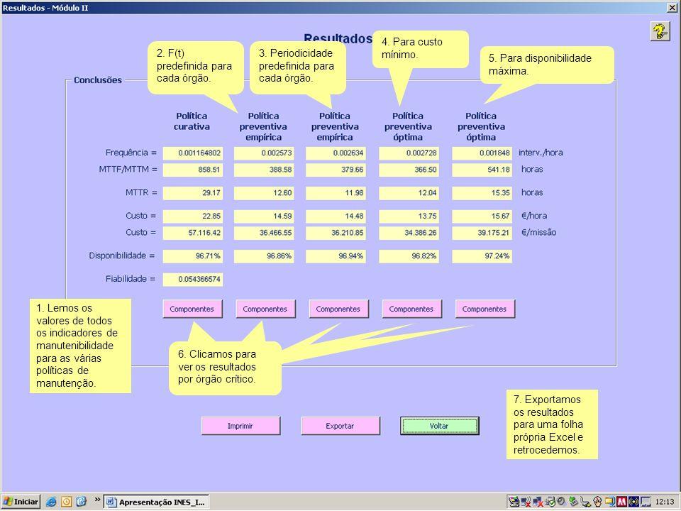 1. Lemos os valores de todos os indicadores de manutenibilidade para as várias políticas de manutenção. 2. F(t) predefinida para cada órgão. 3. Period