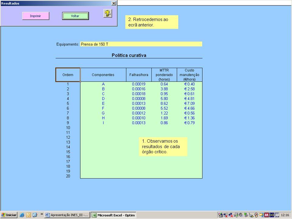 1. Observamos os resultados de cada órgão crítico. 2. Retrocedemos ao ecrã anterior.
